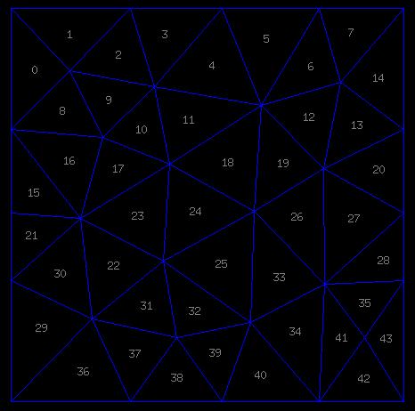 Petit jeujeu mathématique deviendra gros casse-tête - Page 6 Simplet